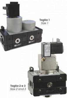 valva-soft-start-t060