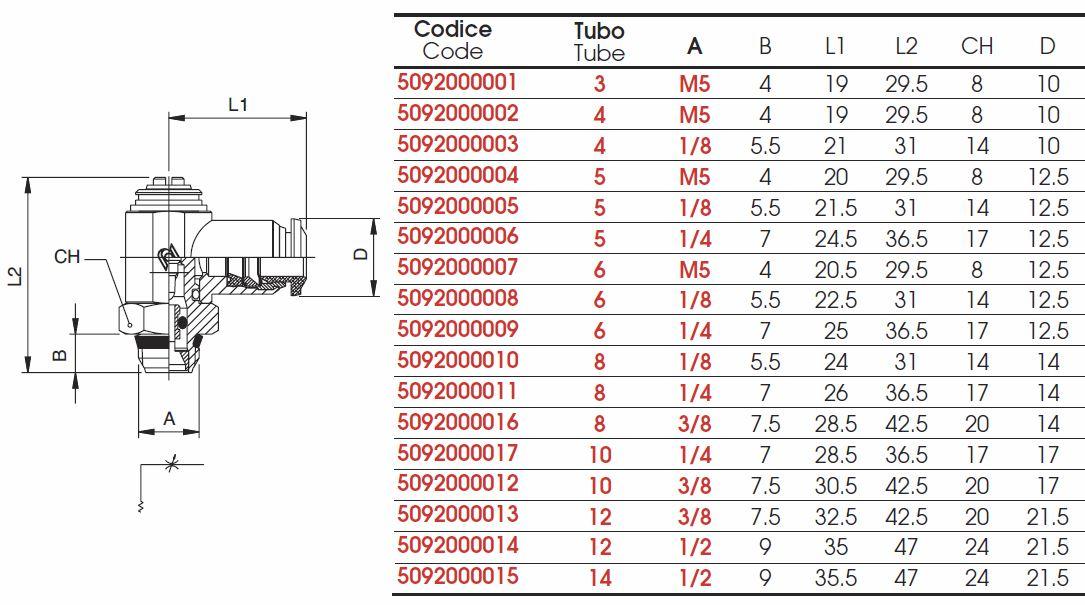 drosel-bidirectional-50920