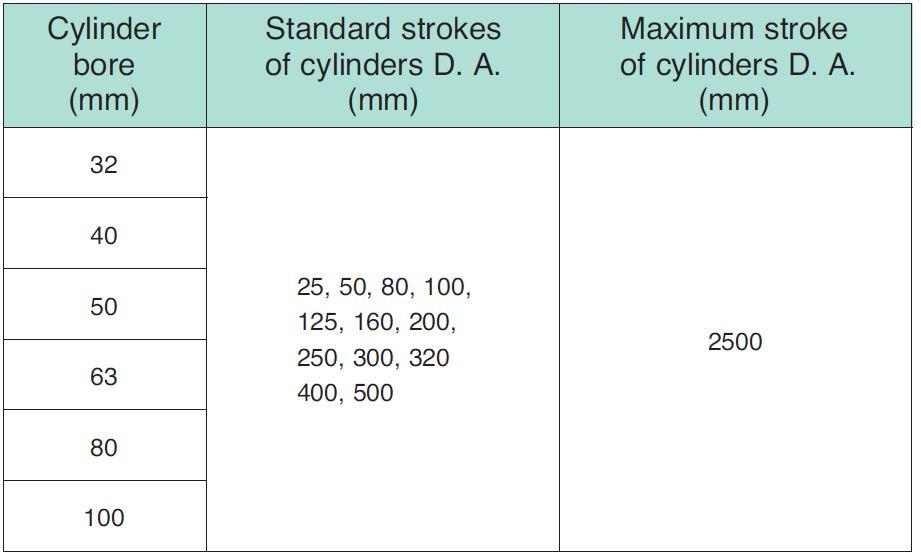 iso-15552-iso-6431-slide-unit