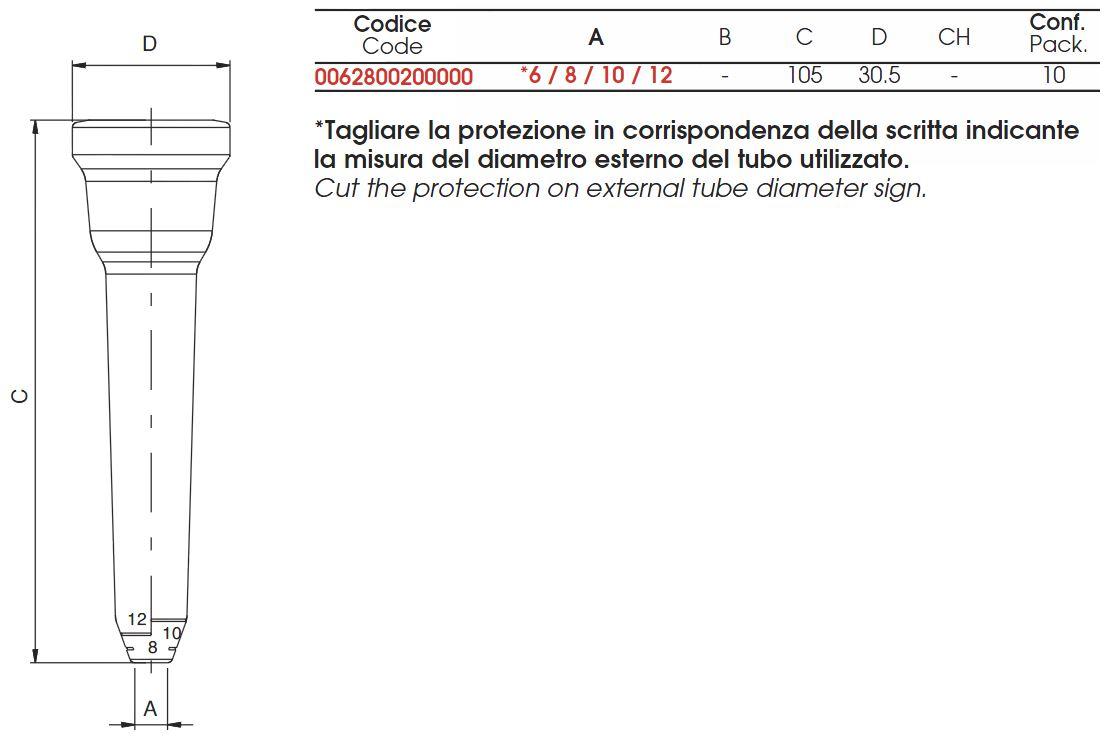 protectie-cupla-epdm-628
