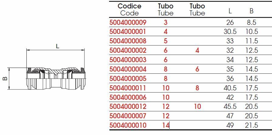 conector-drept-50040