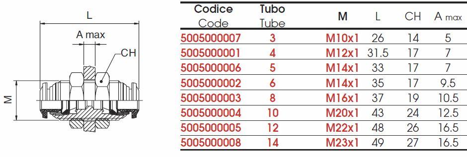 conector-drept-50050