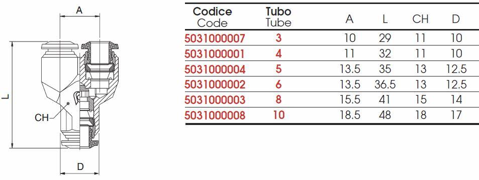 racord-y-50310
