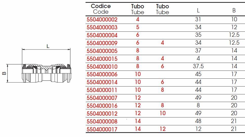 conector-drept-55040