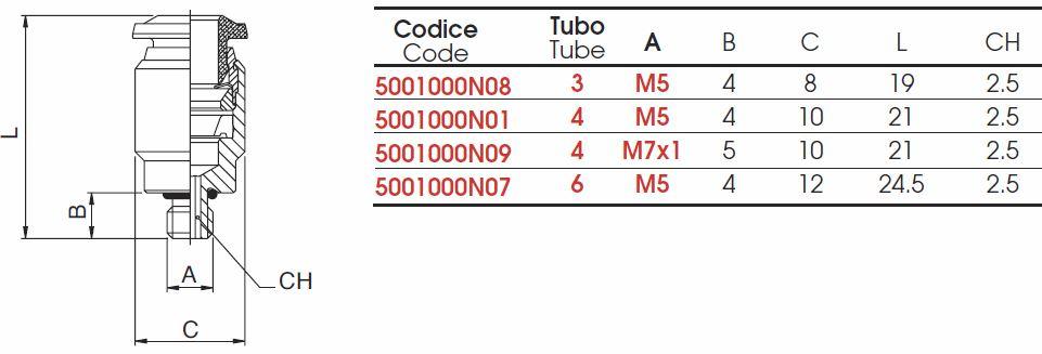 racord-drept-50010n