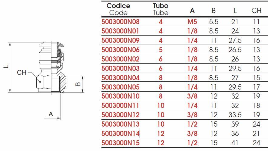 racord-drept-50030n