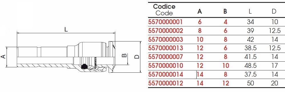 reductie-55700