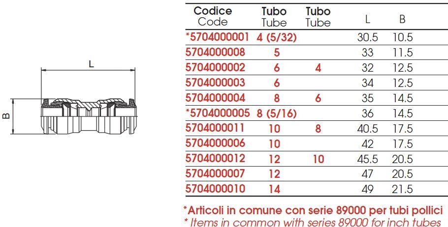 conector-drept-57040