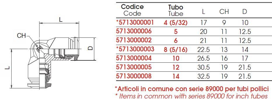 cot-57130