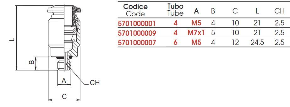 racord-drept-57010