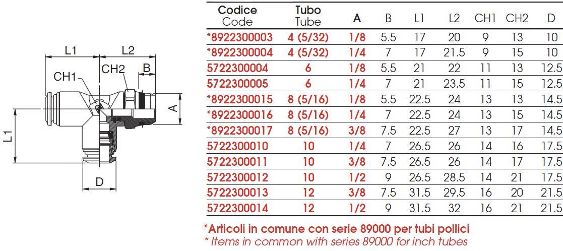 racord-t-orientabil-57223