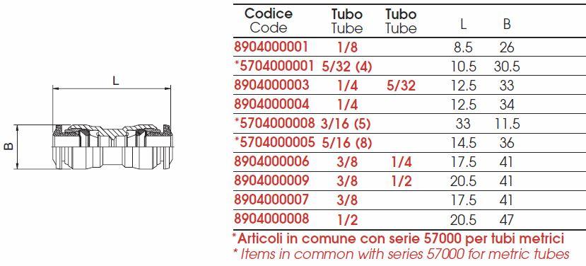 conector-drept-89040
