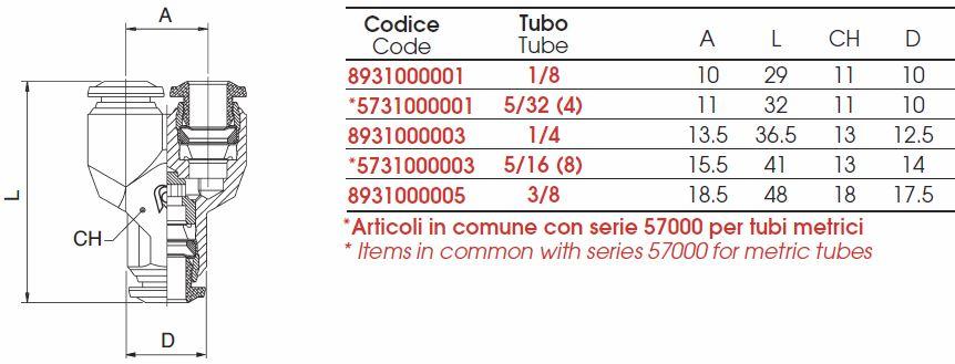 racorduri-y-89310