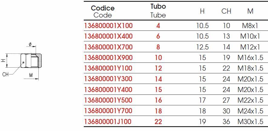 piulita-13680
