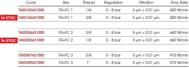 filtru-regulator-filtru-t015