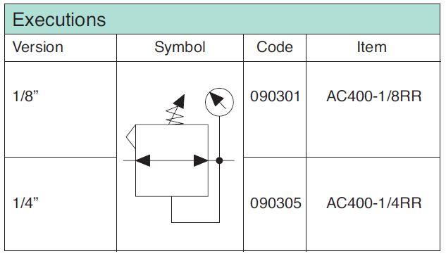 Microregulatoare-G1-8-G1-4