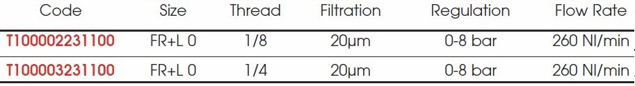 filter-regulator-lubricator-mini