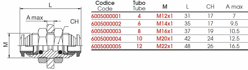 conector-drept-60050