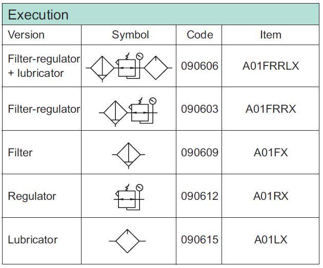 grupuri-g1-inox