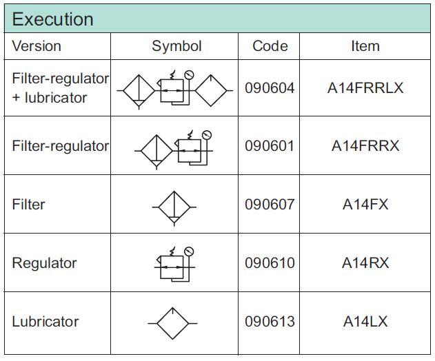 grupuri-g14-inox