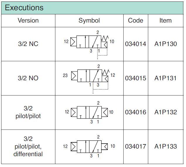 Valva-G1-4-3/2-cu-Comanda-Pneumatica